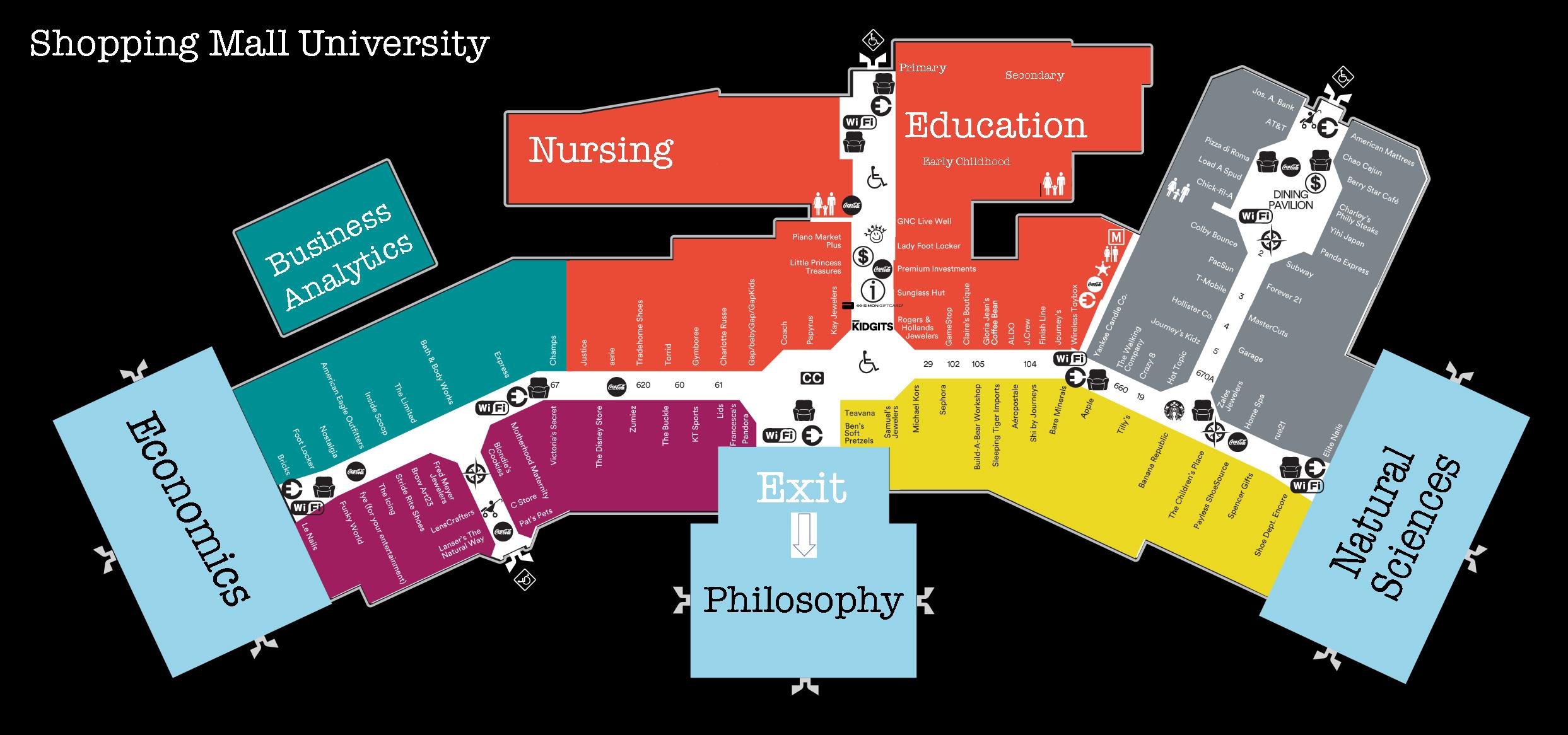 Mall University